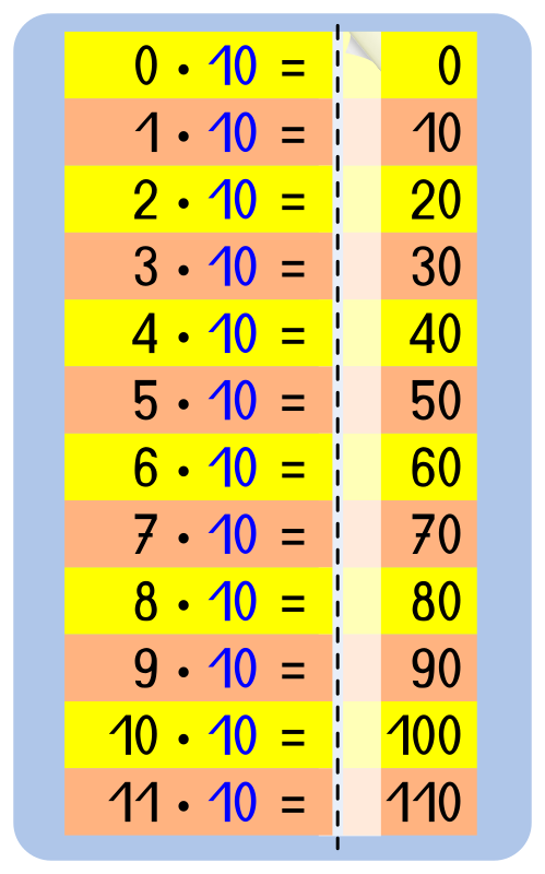 Memorize cards multiplication table 10