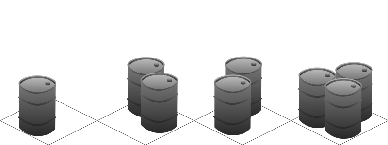 Isometric Barrel