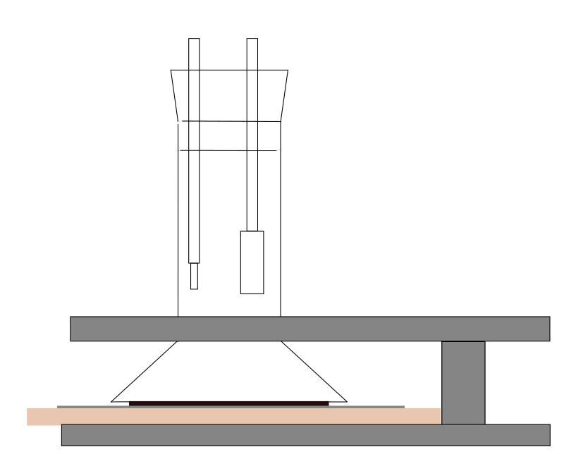 Three electrode system