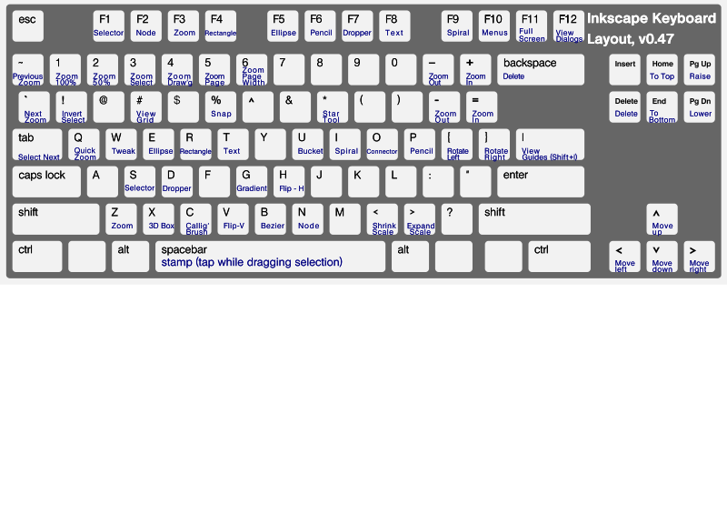 Inkscape-Keyboard-Layout