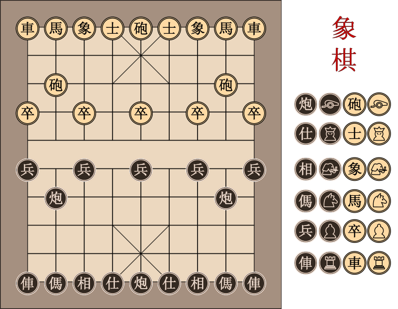 Xiangqi Chinese Chessboard by filtre