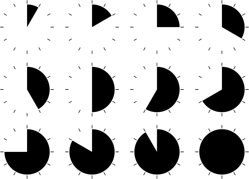 clock periods by jetxee - Set of icons with with clock intervals marked. May be useful to represent graphically time periods: 5 minutes (1 hour), 10 minutes (2 hours), 15 minutes (3 hours) and so on until 1 hours (12 hours).