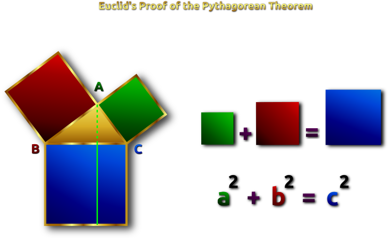 Euclid's Pythagorean Theorem Proof Remix 2 by Merlin2525