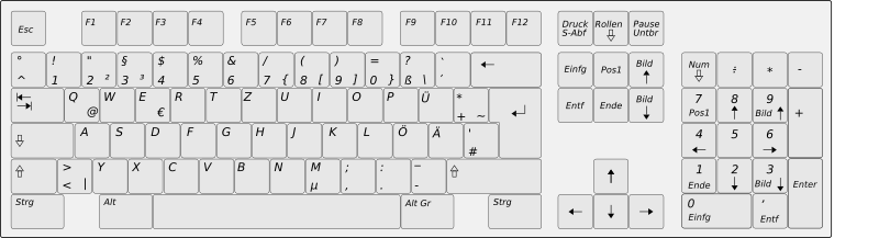 German computer keyboard layout by Anonymous