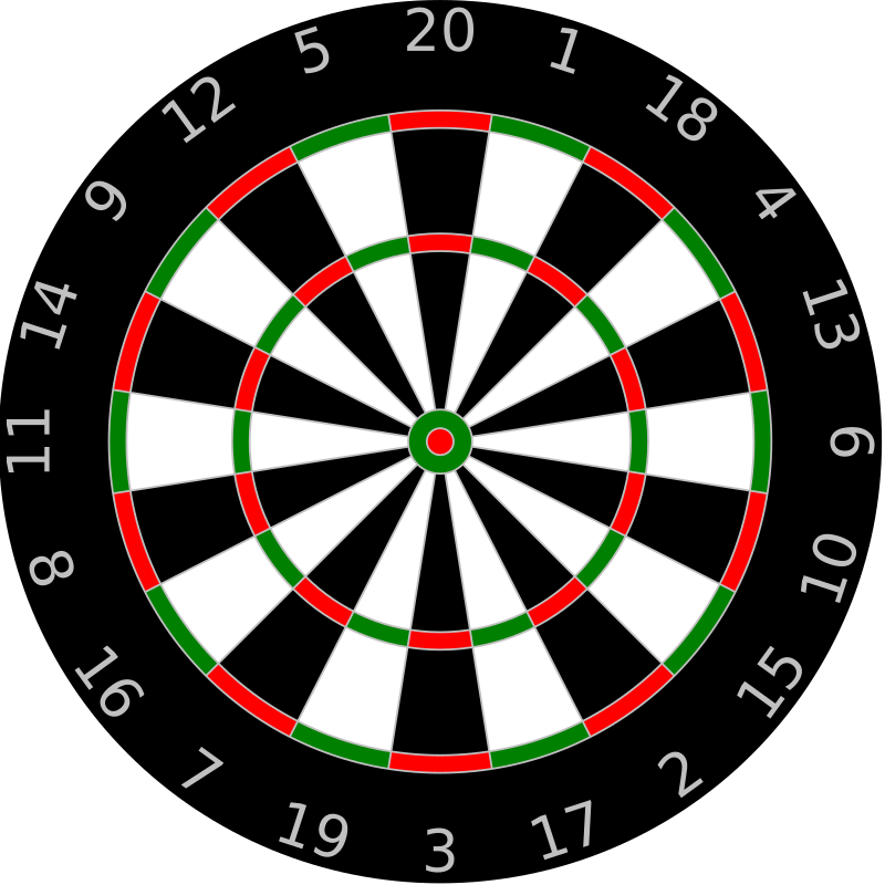 Dartboard Template By Anonymous A With Letters