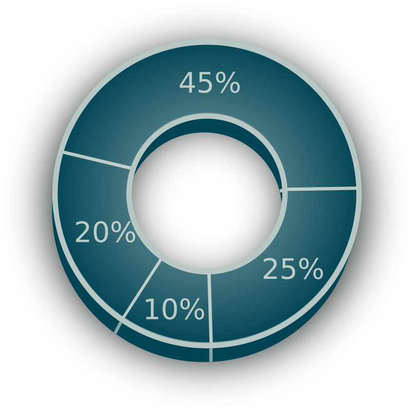 3D Pie Chart by gsagri04 - 3D pie chart for Data represenation