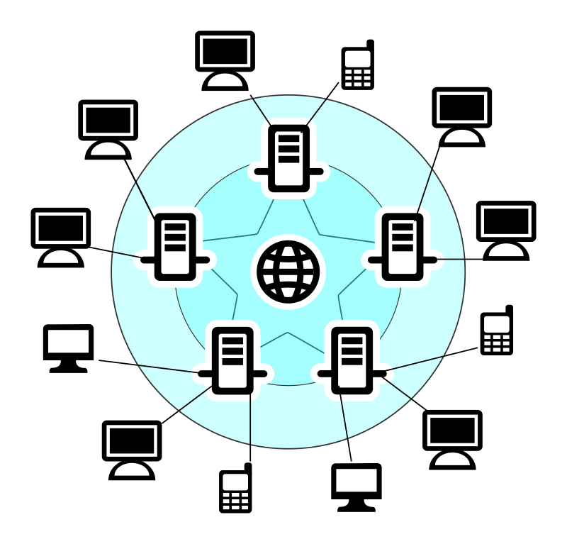 Internet Scheme by daccap - A simplified scheme of the Internet. Icons from the High Contrast Theme.