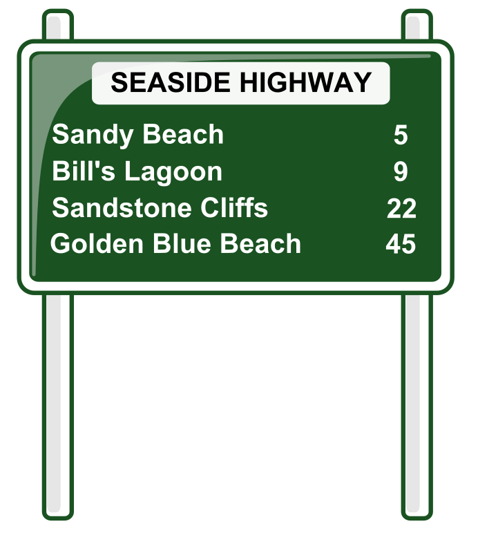 road distances sign by ryanlerch - i used the cityname plate sign outline from PeterM, changed the colour, resized and added some fictional destinations and a fictional highway...