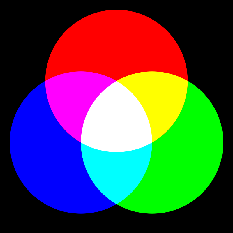 circle rgb color mix by 10binary - this picture is almost exactly like the picture at