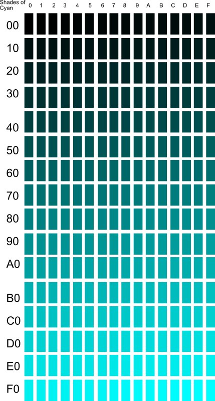 Shades of Cyan by Rfc1394 - Shades of the color Cyan from 0 to 255