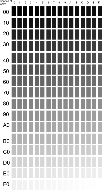 Shades of Gray by Rfc1394 - (More than 50) Shades of Gray (all 3 colors having the same value) from 0 (black) to 127 (gray), to 255 (white).