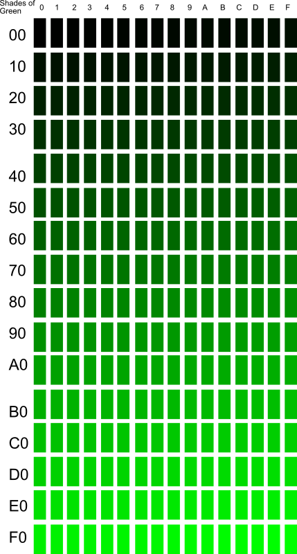 Shades of Green by Rfc1394 - Shades of pure green from 0 to 255.