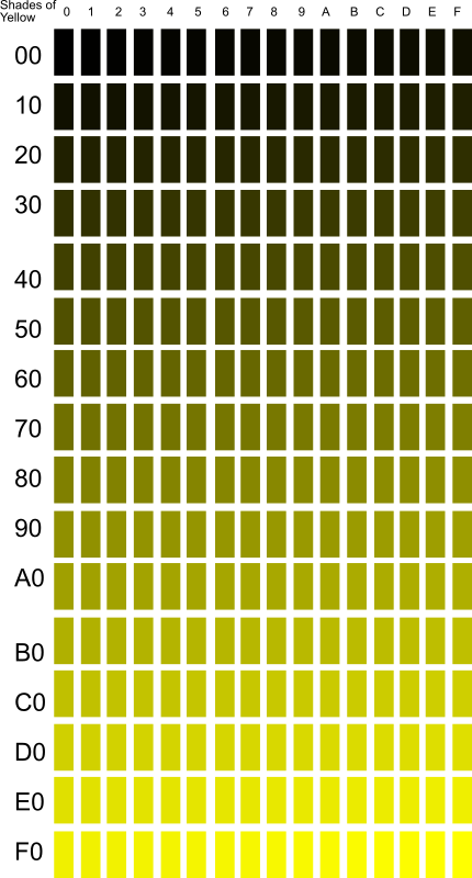 Shades of Yellow by Rfc1394 - Shades of yellow from 0 to 255.