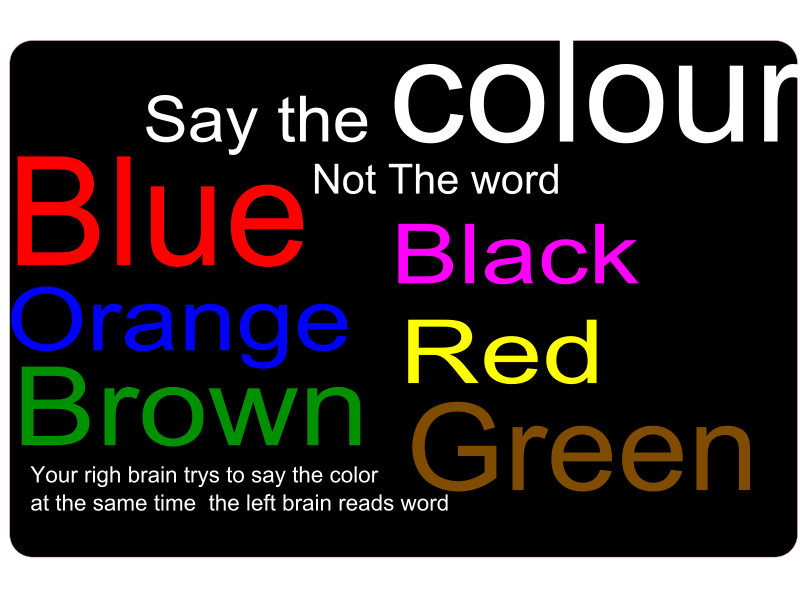 say the colour not the word by netalloy - Brain illusion. Your righ brain trys to say the color but the left barin insists on reading the word.