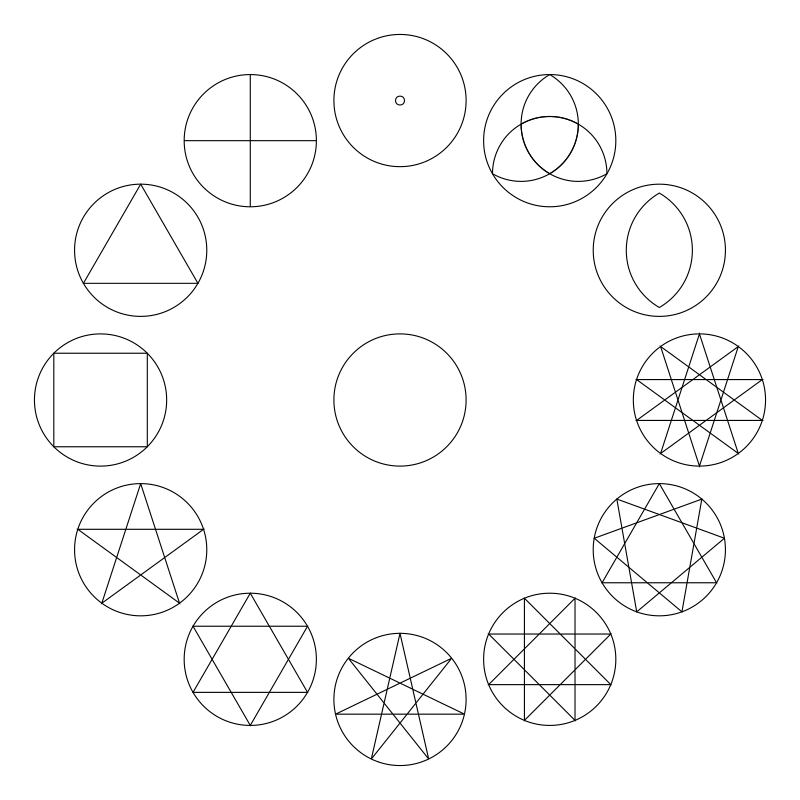 13 symbols by 10binary - I saw something similar to this on deviantart but very badly drawn, though it was good for drawn by hand. This vector version is much cooler.