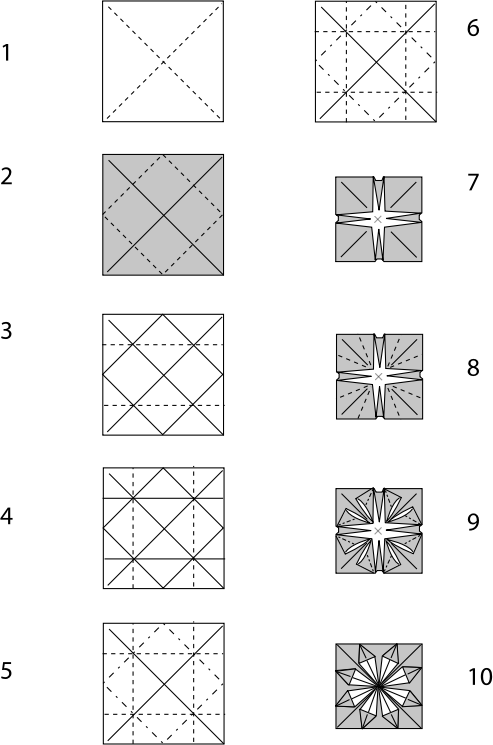 Origami Decoration Instructions by londonlime - Diagrams for making a decorative origami tile.  If anyone wants these saved separately, just message me