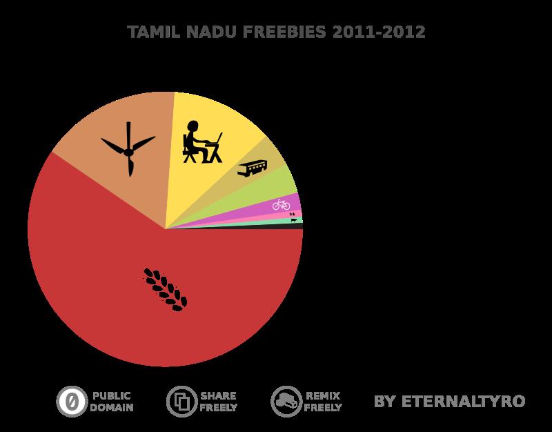 Clipart - TN Freebies 2011-2012