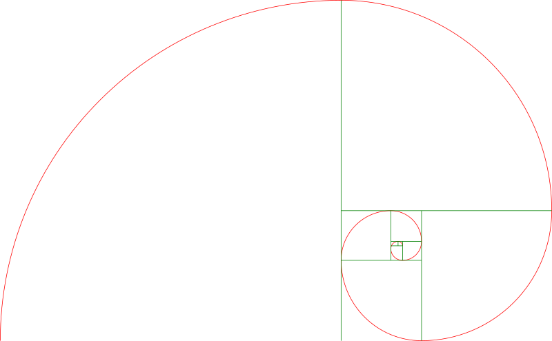 Golden spiral by mpihlamo - Golden spiral and ratioboxes in pure svg format. Use quarter-circles method.