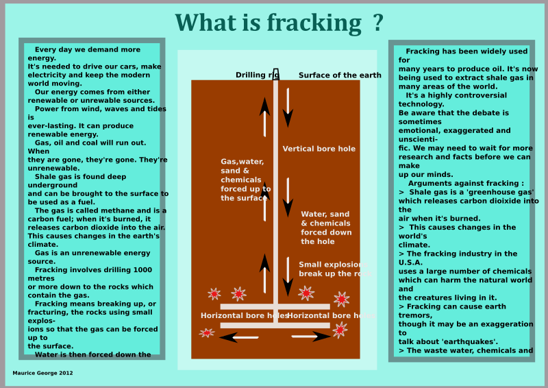 What is fracking ? by mauriceg - Many people are puzzled by the word 'fracking' so I've tried to explain it in very simple terms, avoiding technical terms and jargon. This is a controversial technology but I've tried hard to present both sides of the picture, without reference to my own personal opinion