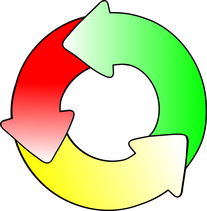Cycle Color by karthikeyan - a colorful recycle symbol