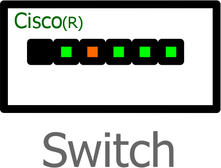 Switch Labelled by witcombem - Labelled Cisco switch