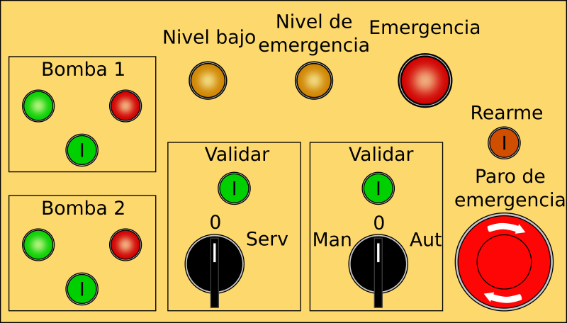 Panel by DavidCR - A simple industrial panel with buttons, selectors, and lights. Captions are in spanish