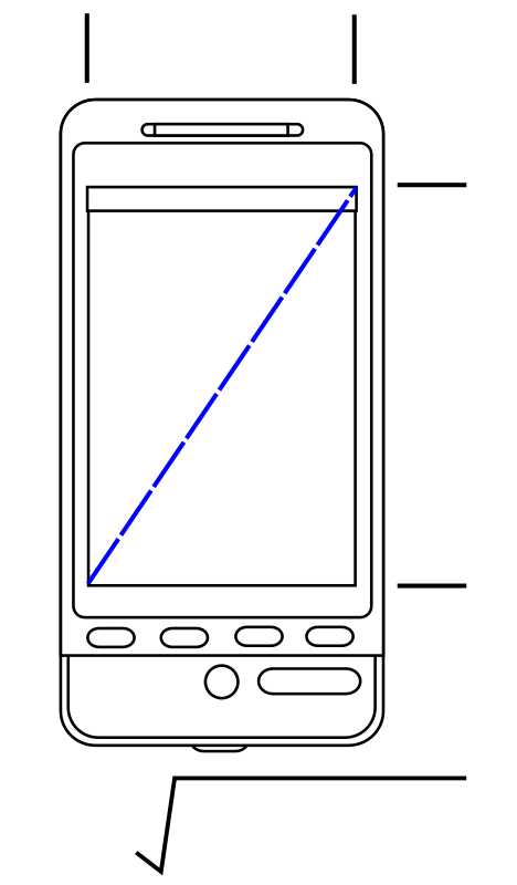 Device Screen Size by GR8DAN