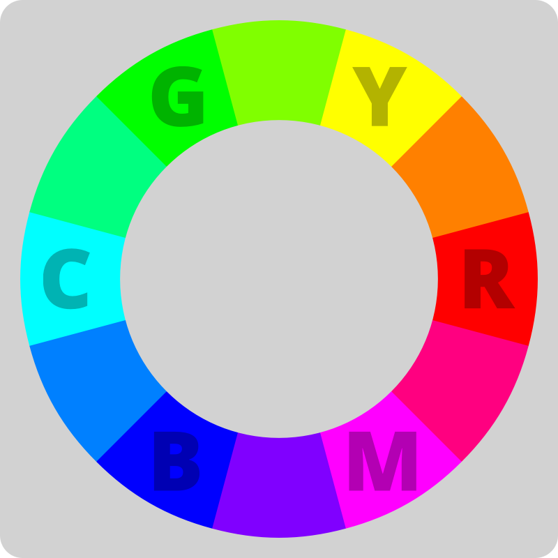 Color wheel by Todd Partridge - Gen2ly - monitor calibration, linux, display