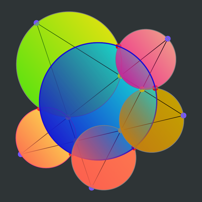five circles by chatard - Designed using jsxgraph.