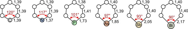 Bond Lengths Of Group 15 Heterobenzenes And Benzene by Magirly - Public Domain Source http://en.wikipedia.org/wiki/Pyridine