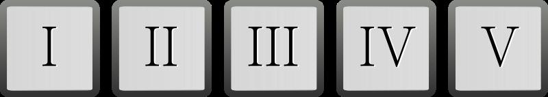 roman number 1 to 10000 pdf download