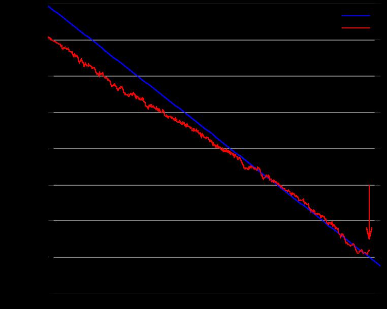 Radiocarbon  RADIOCARBON