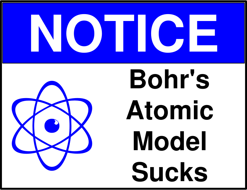 bohr by kidproto - A public domain sign converted from pdf to svg from http://incompetech.com/gallimaufry/signs/