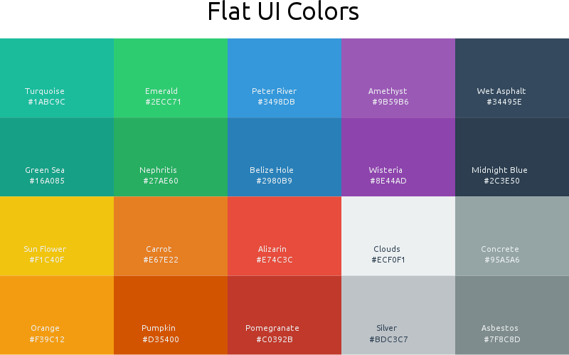 Flat UI Colors by mpuq - Flat UI Colors:   The color palette in *.gpl (for GIMP, Inkscape, Krita) available at: http://goo.gl/983Daf