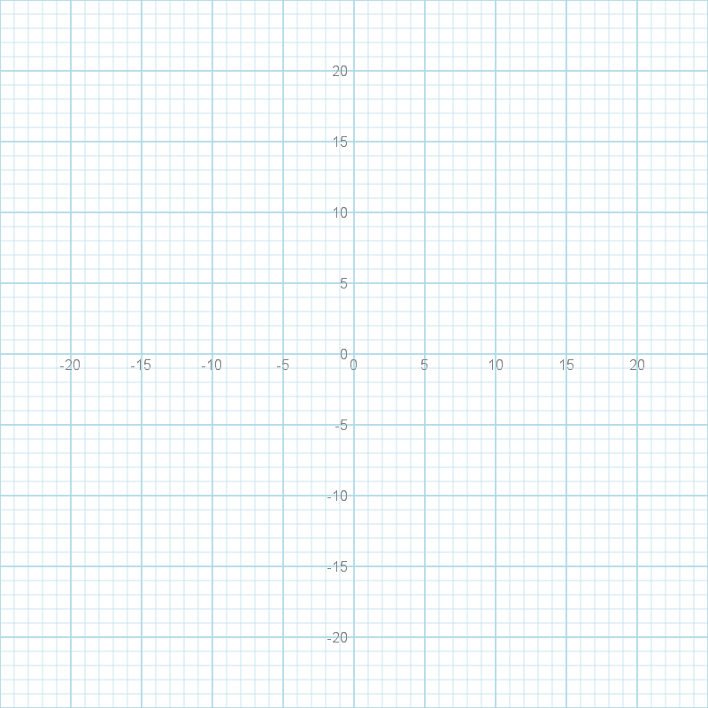 Graph Paper by JayNick - From the Graphing Calculator Toolbar, a Firefox Addon written by Jay Nick. SVG code can be inserted into an SVG image then scaled and positioned where desired.