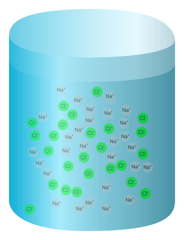 Salt water (ions displayed) by jhnri4 - NaCl (sodium chloride) in solution (also known as salt water). The ions Na+ and Cl- are displayed.