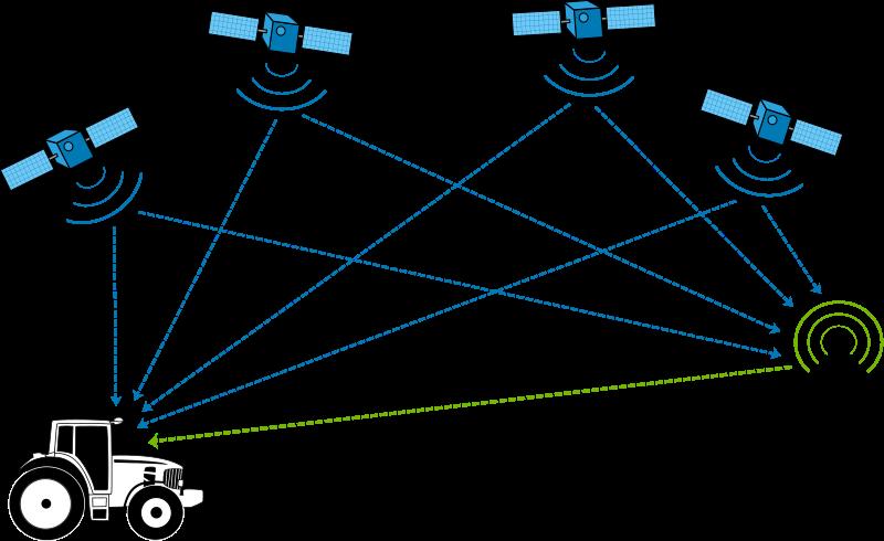 Satelite graphic