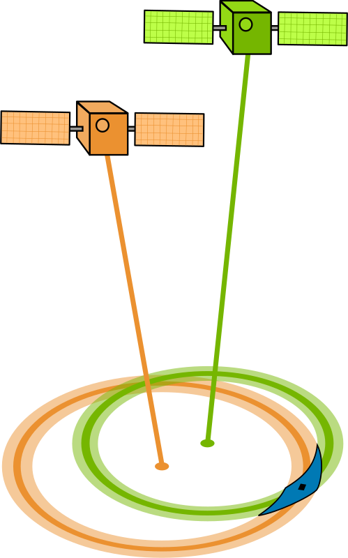 GPS GDOP 2 satellites poor by tmjbeary - GDOP (geometric dilution of precision) for GPS calculations describes error caused by the relative position of the GPS satellites. If the satellites used in the calculation are physically close together then you