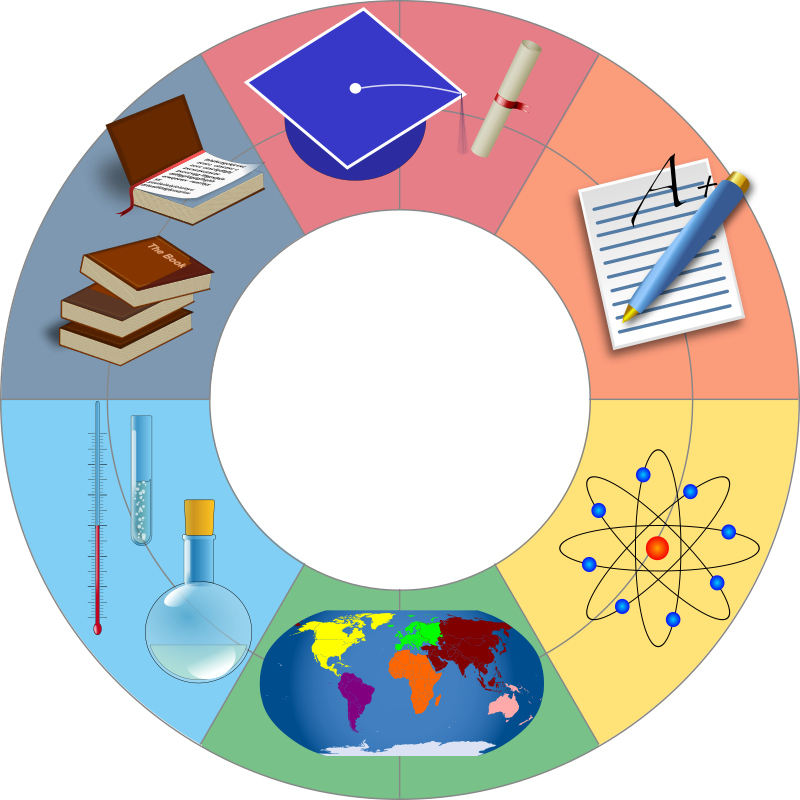 Education wheel by Woofer - Education images on a color wheel. Elements are drawn from other free images on openclipart.