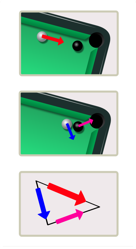 Momentum >> Clipart - Pool table momentum conservation