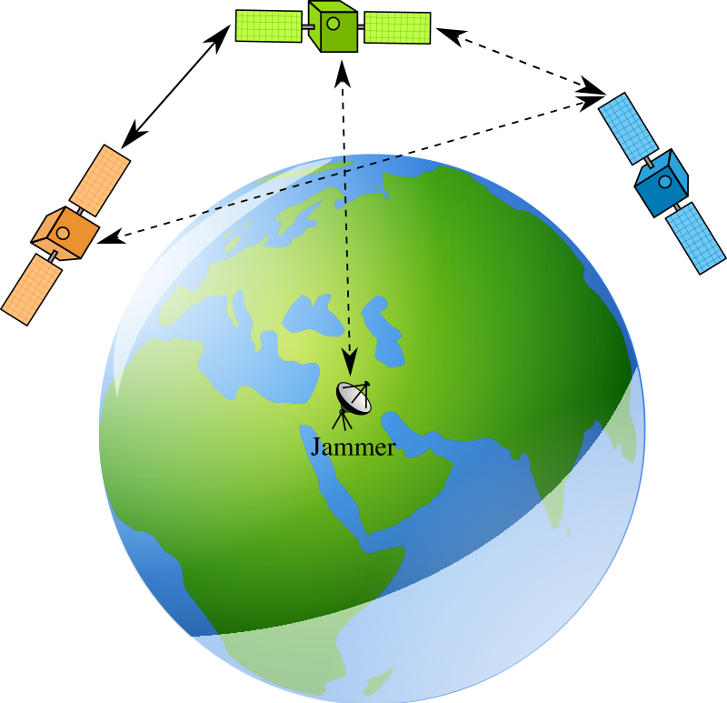 Clipart - Inter satellite communication