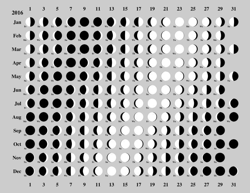 Moon Sign Calendar | Search Results | Calendar 2015