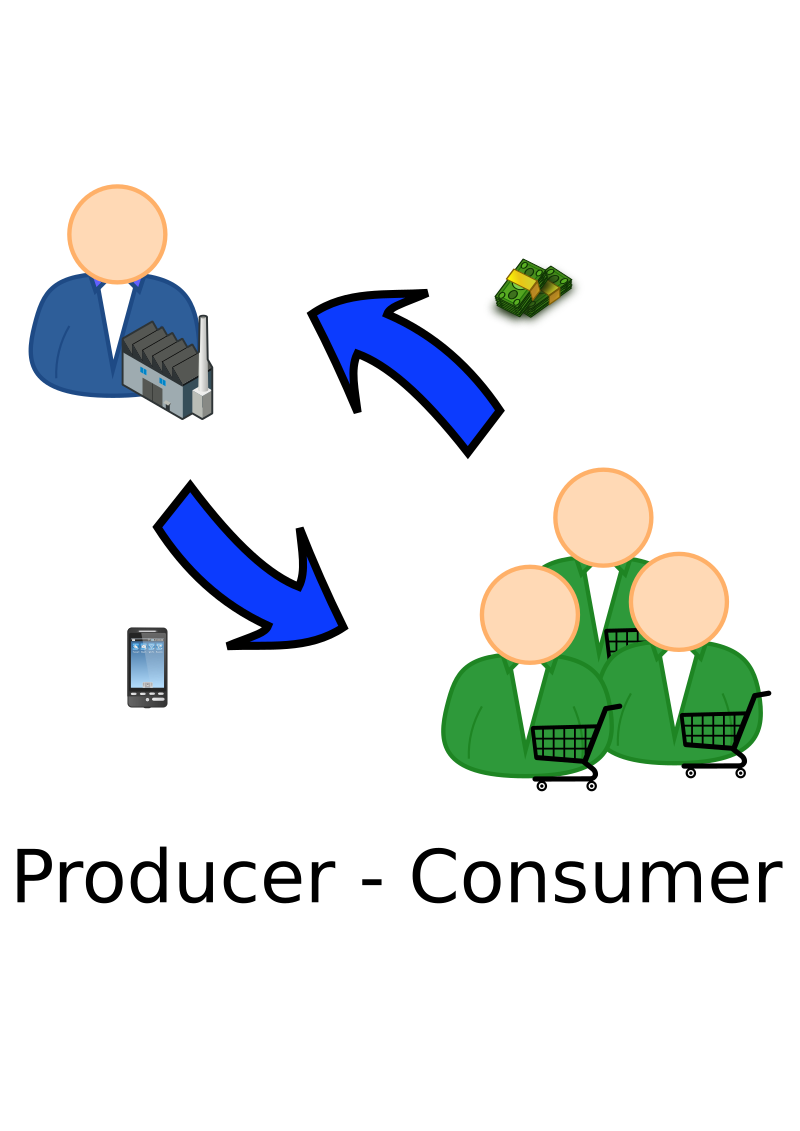 https://openclipart.org/image/800px/svg_to_png/214616/producer-consumer.png