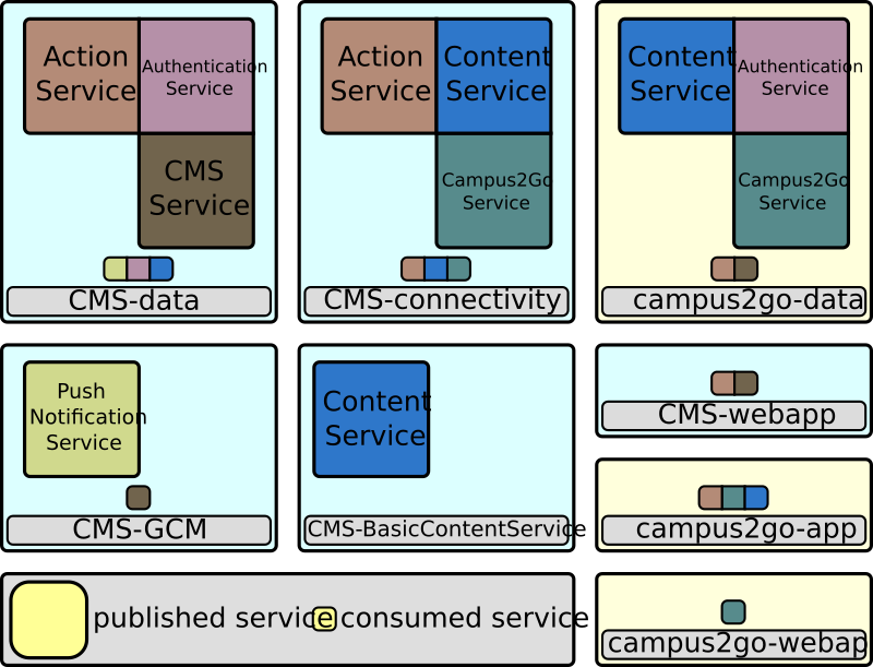 https://openclipart.org/image/800px/svg_to_png/215667/OSGi-service-consumption.png