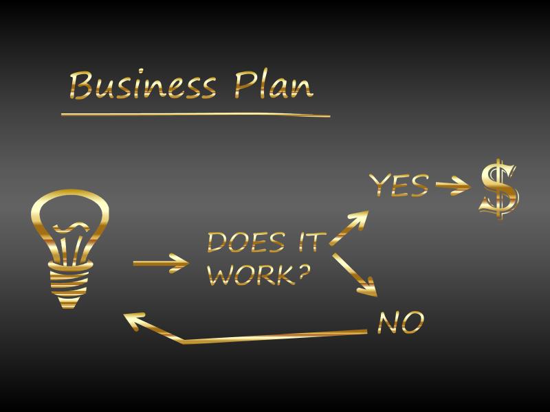 flow chart business plan