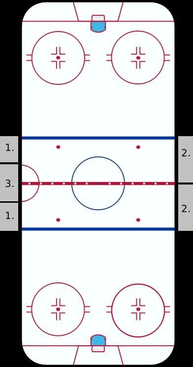 hockey , nhl , rink , sport