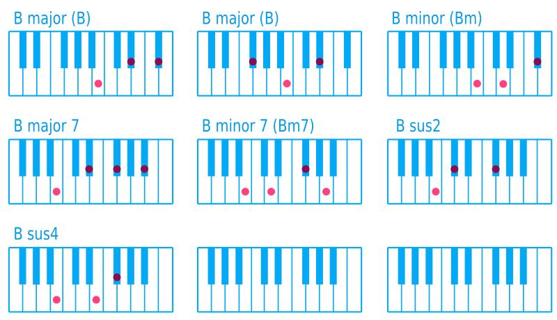 Clipart Piano Chord B