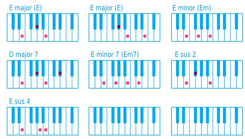 Clipart Piano Chord E