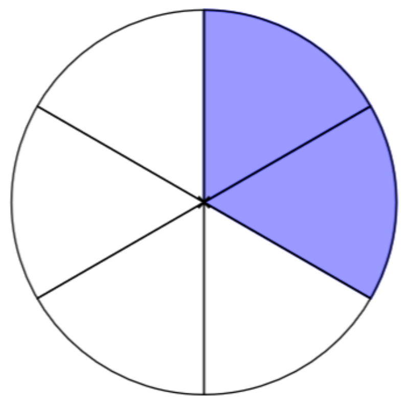 Fraction 26 on Circle Fraction