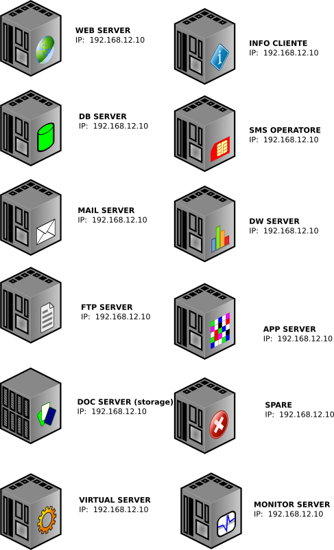 dex-server by dexMilano - created using inkscape.